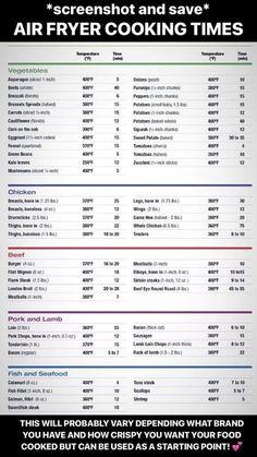 Air Fryer Cooking Times Chart – Air fryer recipes – Home Recippe Air Fryer Oven Recipes, Air Frier Recipes, Air Fryer Dinner Recipes, Grill Recipes, Cooker Recipes, Air Fryer Cooking Times, Cooks Air Fryer, Air Fried Food, Air Fryer Healthy