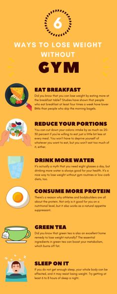 lose weight without gym