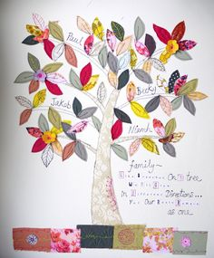 Family Tree- made to order by Amanda Wood A lovely keepsake or gift. Each tree is made to order so you can choose your colours and add your family names. This is lovingly created using carefully selected vintage fabrics, wallpapers and printed fabrics. Size 51cm square (up to 12/14 names) Unframed but fits certain swedish frames- as shown. Bespoke- add names- these will be beautifully stitched. I can also add the family name bottom right if required. This item is made to order Thanks...