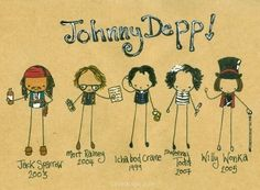 Johnny Depp Movie Characters cute art movies characters drawing johnny depp