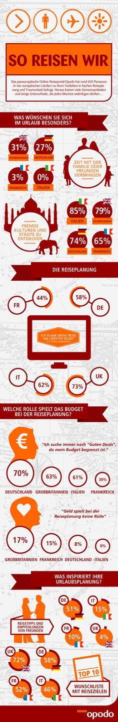 Infografik_Urlaubswünsche-und-Reiseplanung-der-Europäer