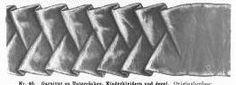 1871.  Der Bazar: illustrirte Damen-Zeitung.  Ribbon trim with overlapping angled pleats.