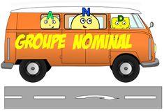 comment représenter le Groupe nominal