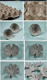 How to Make Paper Daffodils – Flower Crafts - blumen basteln Flower Crafts, Diy Flowers, Fabric Flowers, Paper Flowers, Egg Carton Art, Egg Carton Crafts, Egg Cartons, Recycled Crafts, Diy And Crafts