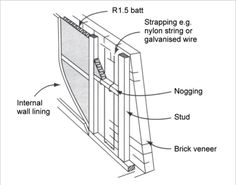 INSULATION A cross-section diagram of a solid wall; the