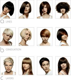 abc vidal sassoon | abc | STEP-BY-STEP TECHNICAL SERIES