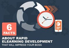 6 Facts About #Rapid #eLearning #Development That Will Impress Your Boss #RapidElearning