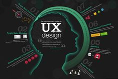 User Experience Design UX: The Worst and the Best - Quertime