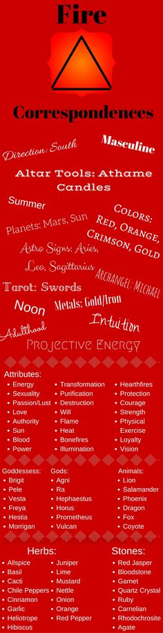 Wicca for Beginners - Fire Correspondences - Check out our Sacred Goddess University, still in the making but new content added weekly. Follow us on twitter or facebook for notifications of new updates! - Pinned by The Mystic's Emporium on Etsy