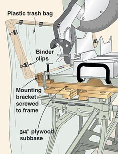 """Mitersaw Dust Collection  I started by making a 1-1/4 x 10 x 32"""" frame out of  1/2"""" hardwood, glued and screwed together, and stiffened by corner blocks. To install the frame, I made a couple of hardwood mounting brackets that tilt the frame back 20°, and attached them to the bottom of the frame. —Joe Godfrey, Forest City, N.C."""