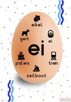 Learn Dutch, Spelling, Learning, Poster, Studying, Teaching, Billboard, Games, Onderwijs