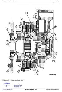 Pdf Download John Deere 318D, 319D, 320D and 323D Skid