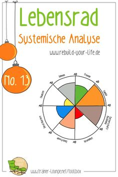 The Life Wheel A systemic analysis tool. Our door no. 13 fits into trainings and team development in the areas of resilience, stress management, life balance and personality development. Systemisches Coaching, Coaching Questions, Life Coaching Tools, Coaching Quotes, Becoming A Life Coach, Life Coach Training, Wheel Of Life, Stress Management, Tool Box