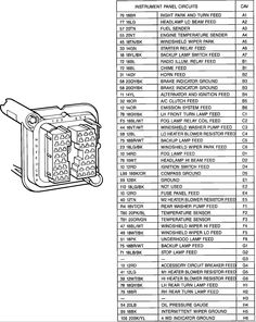 89 Jeep YJ Wiring Diagram |  JEEPWRANGLERYJ