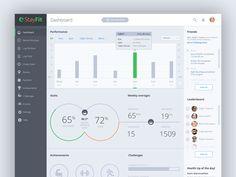 15 Innovative Dashboard Concepts - UltraLinx