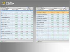 #dax #dowjones #trading #aktien #aktientipp #börse #youtube #hildesheim #hamburg #hannover #stocks DAX & Dow Jones sowie E.ON, Lufthansa und Commerzbank (Aktien,Trading, Börse, Aktientipp). Der Dax sowie Dow Jones tritt auf der Stelle jedoch gibt es ein paar sehr interessante Aktien, welche ich euch im Video zeige . Alles weitere auf Youtube in THF-Trading