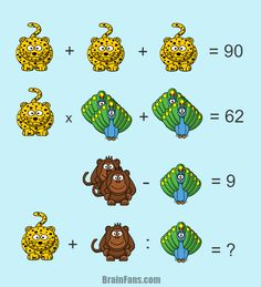 Brain teaser - Number And Math Puzzle - Difficult puzzle - Here is a hard puzzle with leopard, peacock and monkey. Take a while and solve this. Can you be the first one to solve it? Fun Math, Math Games, Math Activities, Kids Math, Difficult Puzzles, Hard Puzzles, Math Logic Puzzles, Funny Puzzles, Crossword Puzzles