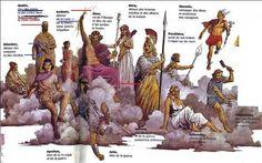 Ancient Greece gods and goddesses Greek And Roman Mythology, Greek Gods, Greek History, Ancient History, Apollo Greek, Roman Gods, Greek Culture, God Of War, Gods And Goddesses