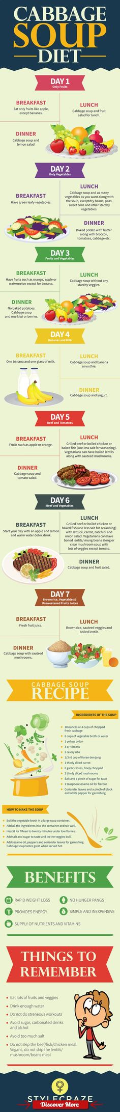 Cabbage Soup Diet For Rapid Weight Loss: Losing weight is one of the most challenging tasks. If you are in search of an effective diet that could help you reduce weight drastically, try the cabbage soup diet. This diet is extremely helpful for people who  http://weightlosssucesss.pw/the-5-commandments-of-smart-dieting/