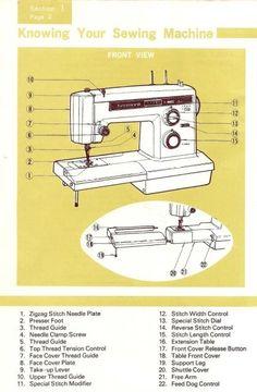 viking husqvarna 150 180 190 sewing machine instruction manual pdf rh pinterest com Elna Grasshopper Manual Elna Sewing Machine Instruction Manual