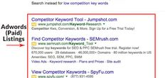How to target and rank high for low competition keywords