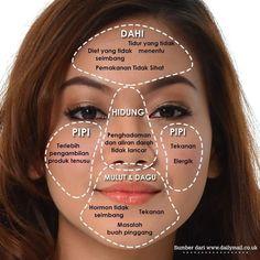 jerawat.. Healthy Beauty, Health And Beauty, Beauty Care, Beauty Skin, Facial Wash, Face Skin Care, Acne Skin, Health Education, Skin Care Tips