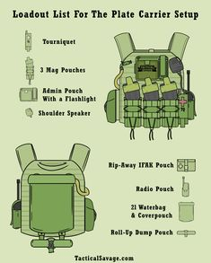 The Complete Plate Carrier Setup Guide - TacticalSavage