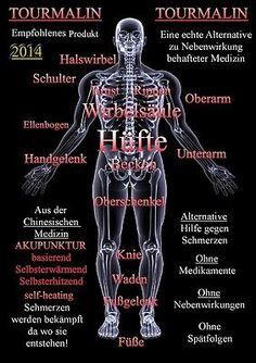 Leben ohne Schmerzen, ohne Nebenwirkungen, ohne Spätfolgen! | eBay