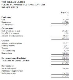 12 month cash flow statement