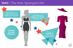 1940: The Star-Spangled Girl #bodyimage #inspiration http://greatist.com/grow/100-years-womens-body-image