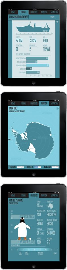 Antarctic Monitoring iPad App by Nick Roberts  via UI Design | Good Design | guidesign.it (serach as well on Behance)