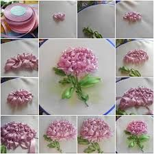 Bildergebnis für Embroidery Ribbon