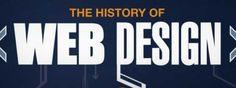 Diseño Web, una mirada atrás |