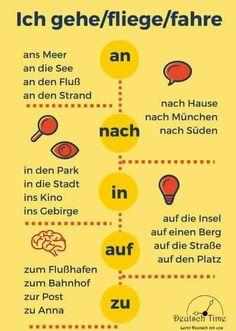 German grammar - An, nach, in, auf, zu Study German, German English, Learn German, Learn French, German Language Learning, Language Study, Learning Spanish, Learning Italian, Spanish Language