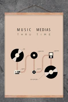 Delicate poster showing music medias through time, starting and ending with the vinyl. Vinyl is back baby, now and always.  The poster is sold without frame.