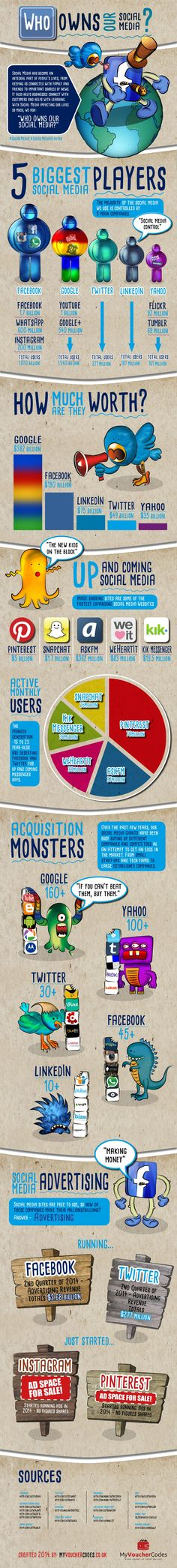Who Owns Our Social Media in 2014 #Infographic