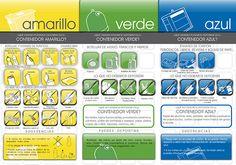 campañas de reciclaje - Buscar con Google