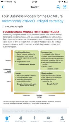 Four Business Models for the Digital Era mitsmr.com/1cYrMqO #digital #strategy #commerce #ecommerce