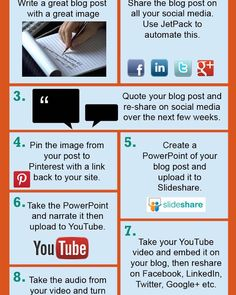 Here is 10 great ideas to repurpose content!  Try using tools like camtasia Canva hootsuite and Ittt #SocialHacks