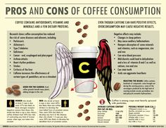 """Pros and Cons of Coffee Consumption. Can we just talk about the fact that the word eSpresso is spelled with an """"X""""???"""