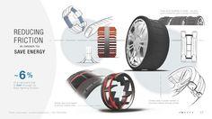eMembrane Concept Tire on Behance