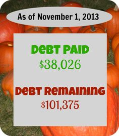 """Personal Finance Made Public"" --October 2013 Edition {Our Debt Repayment Journey}"