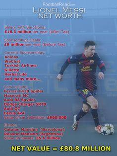 Lionel Messi's net worth 2014