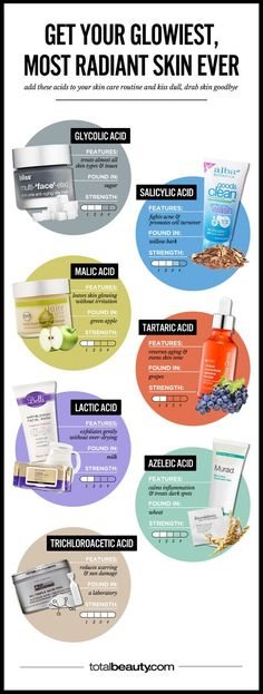 Get Your Glowiest, Most Radiant Skin Ever - Add these acids to your skin care routine and kiss dull, drab skin goodbye Bb Beauty, Beauty Care, Beauty Skin, Health And Beauty, Beauty Makeup, Skin Tips, Skin Care Tips, Haut Routine, Beauty Hacks For Teens