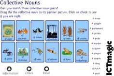 View a good selection of English games and resources for a range of literacy skills. Common Core Language Arts, English Language Arts, English Games, Primary Classroom, Art Classroom, Classroom Ideas, Teaching Writing, Student Teaching, Teaching Ideas
