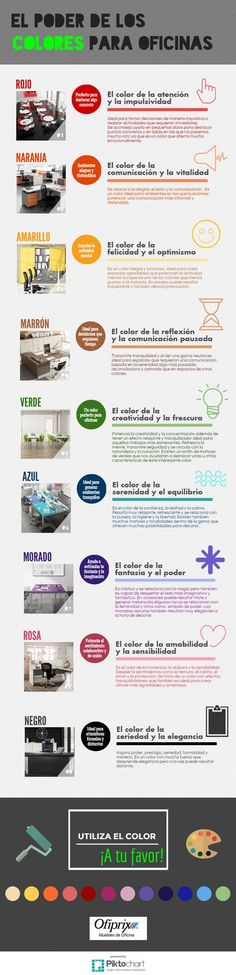 Infografia. Colores para oficina OFIPRIX Feng Shui, Corporate Interiors, Office Interiors, Co Working, Coworking Space, Room Decor Bedroom, Office Decor, Decoration, House Design