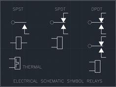 Electrical General Symbols PLUG AND SOCKET FOR PLUG IN