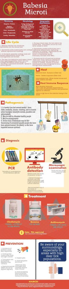 8 best Fungal Infections/Infecciones fungicas images on Pinterest in