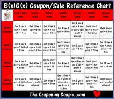 1000 images about couponing 101 on pinterest coupon publix coupons