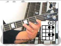 HOW TO PLAY AND READ BASS GUITAR NOTE CHARTS - YouTube